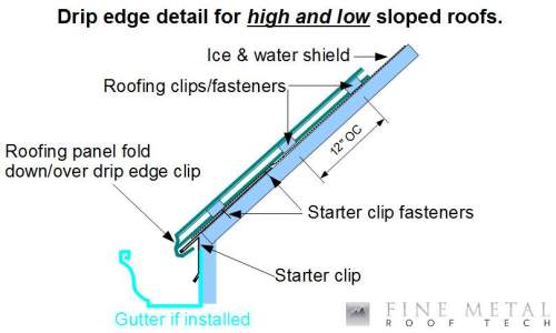 Drip Edge Drawing Fine Metal Roof Tech