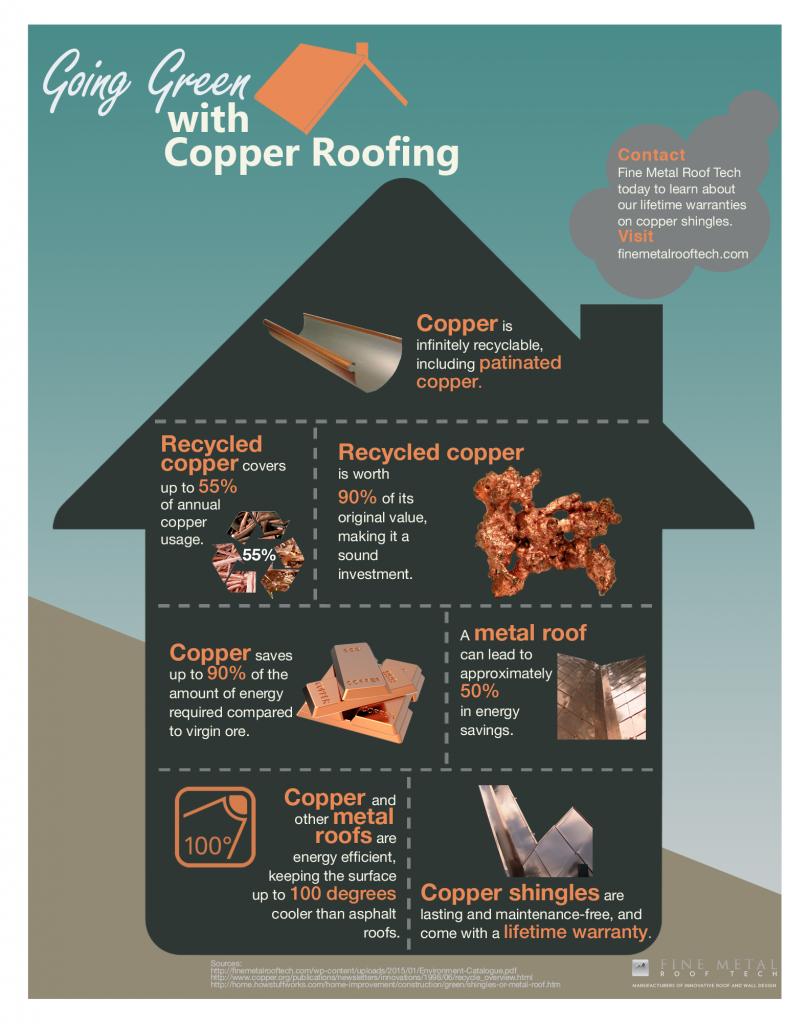 copper-shingles-infographic