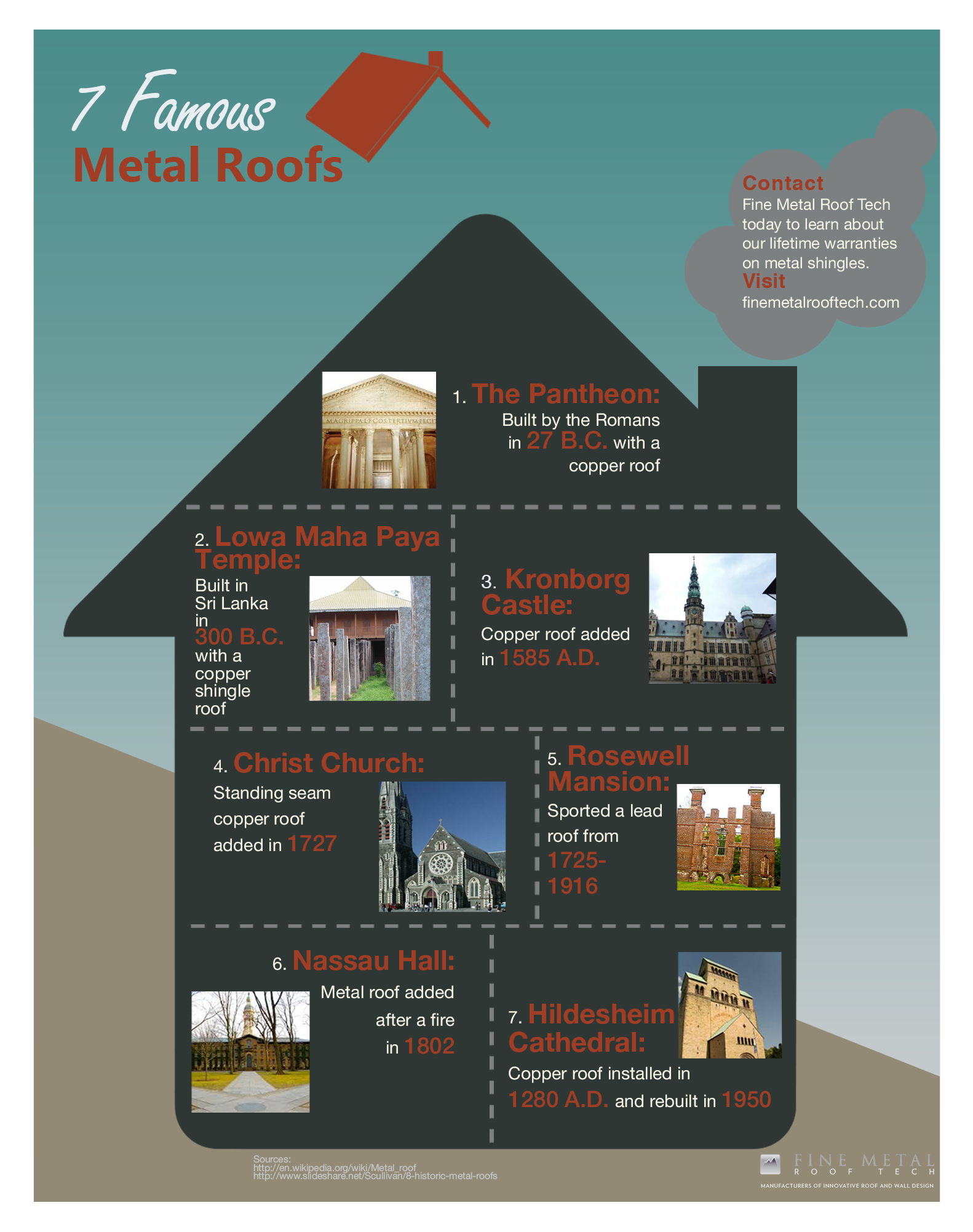 Metal Shingles Infographic Fine Metal Roof Tech